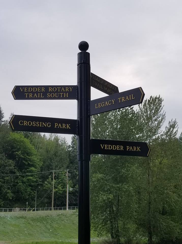 wayfinding sign post